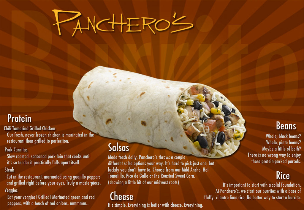 A Panchero's Burrito [infographic] | Blog | Pancheros Mexican Grill