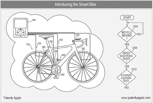 Apple-Smart-Bike
