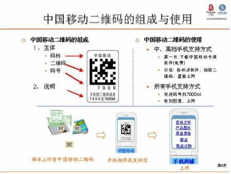 上海移动二维码防伪标签