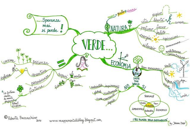 Mappa mentale_VERDE_Roberta Buzzacchino_Italia_25_08_2010_