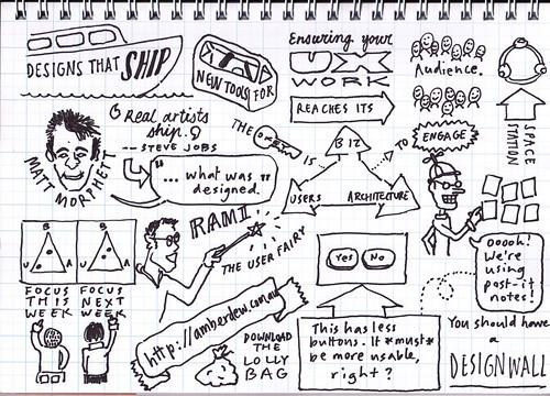 Sketchnoting at UX Australia: Matt Morphett