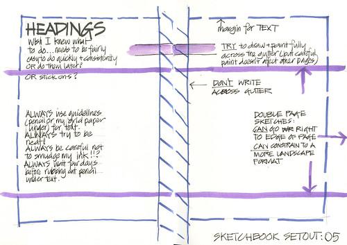 Trip Prep 2010_05 Sketchbook Setout