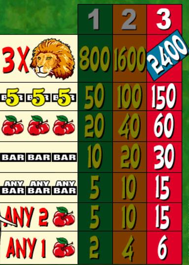 free Big Five slot mini symbol