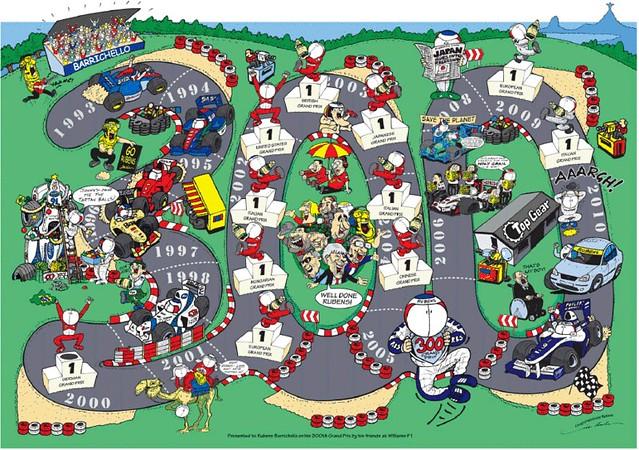 Os 300 GP de Rubens Barrichello