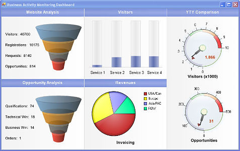 sample-management-dashboard