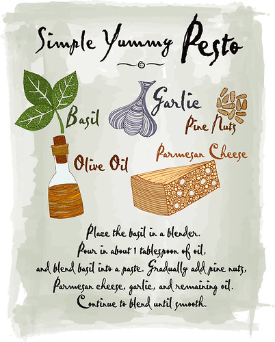 Simple Yummi Pesto