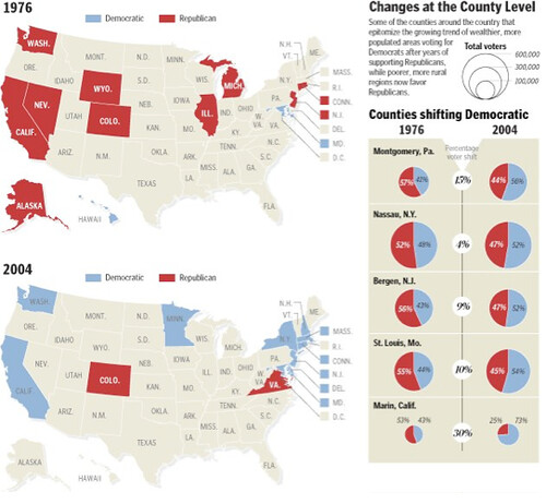 Wealthiest States