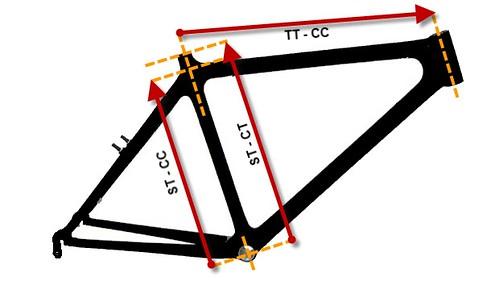 mtb frame size