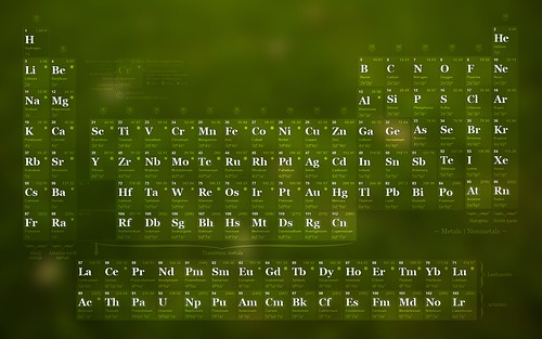 Periodic Table Wallpaper 1440x900 Radioactive Elements Colorgreen