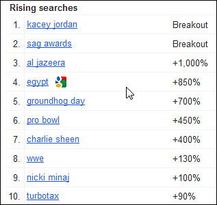 insights-for-search-rising-searches
