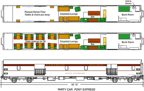 Private Rail Car - Pony Express plan