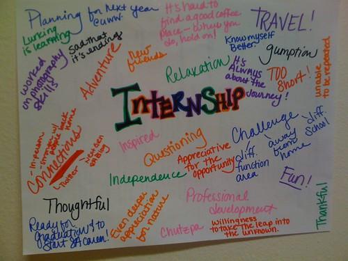 Ellen's Internship Mind Map