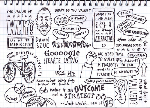 Sketchnoting at UX Australia: Daniel Szuc