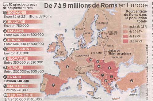 roms_stats1