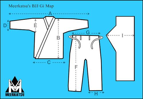 Gi Map