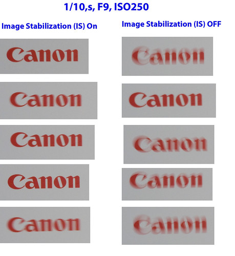canon ef 100mm f/2.8L IS USM macro lens image stabilization test : non macro range IS On vs Off