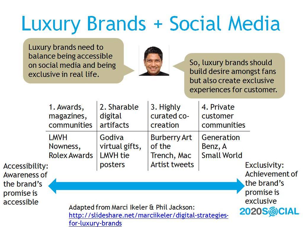 examples of luxury lifestyle brands