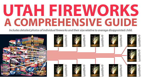 Utah Fireworks: A Comprehensive Guide
