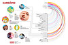 (Gabriel Gianordoli) Tags: magazine design programming processing data editorial visualization infographic
