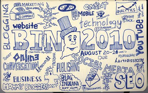 Blog Indiana 2010