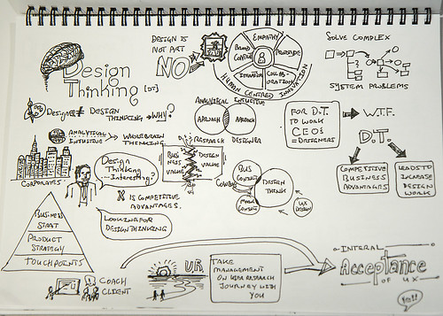 Design thinking: Is this our ticket to the big table?