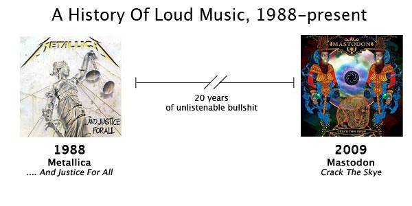 musichistory
