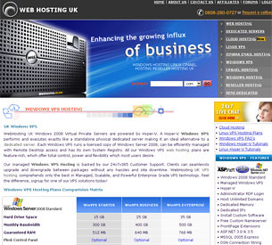 WebHosting UK Contact Information