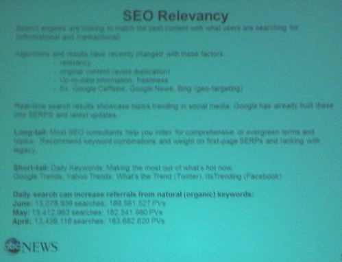 SEO Relevancy slide
