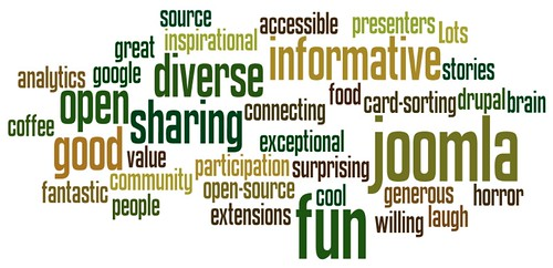 Words shouted out during the closing session of EYC unConference to say what was important