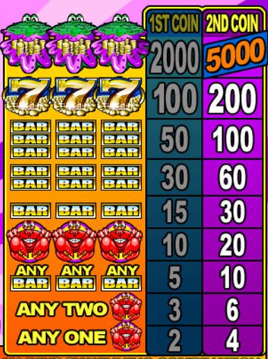 free Cash Clams slot mini symbol