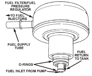 location of fuel filter on 2000 jeep wrangler sport ... 2009 jeep wrangler fuel filter #2