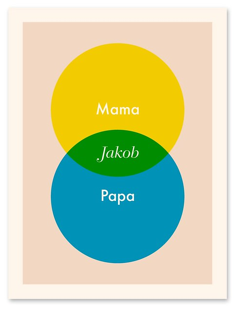 PERSONALIZED FAMILY DIAGRAM