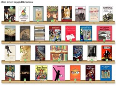 books most tagged with 'librarians'