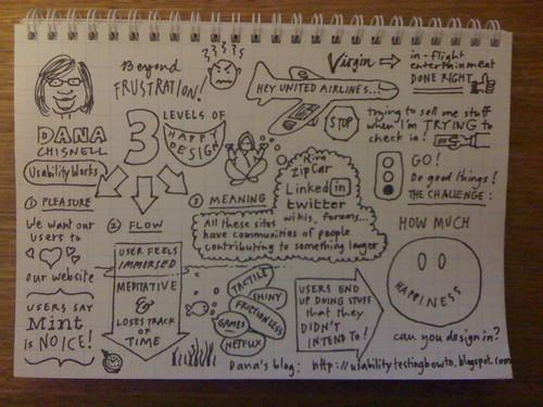 Sketchnoting at UX Australia: Dana Chisnell