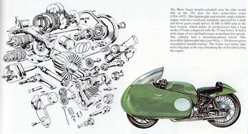 moto-scan023