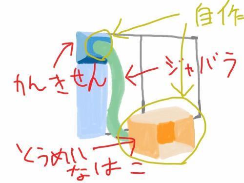 自作塗装ブースイメージ図
