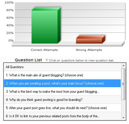 Quiz analytics