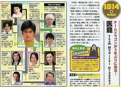1014 Fuji 医龍 Team Medical Dragon3
