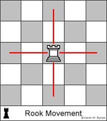 Rook-Moves