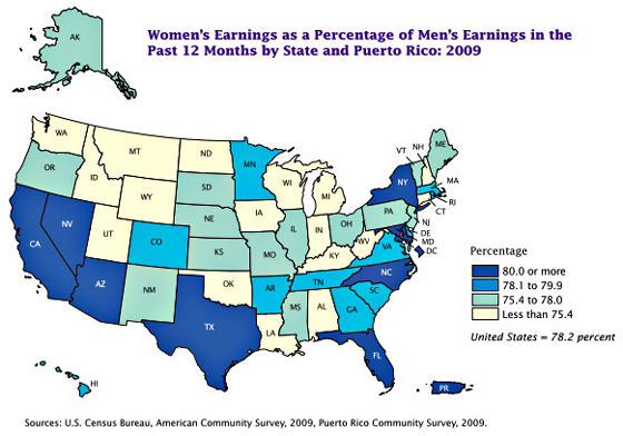 earnings_men_women_2009.jpg