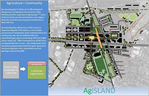AgISLAND (from Build a Better Burb)