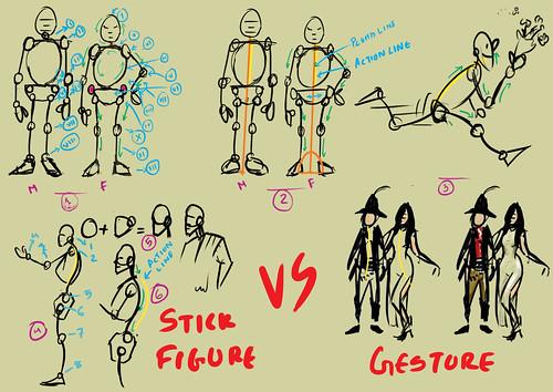 basic-stick-figure-Vs-Gesture
