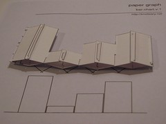 Paper Bar Chart - collapsed