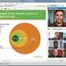 Cisco WebEx  Meeting Center,  High Quality Video