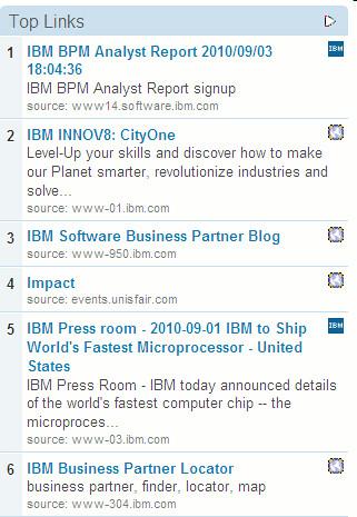 IBM Redbooks Software Blog Blog