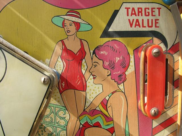 Target value