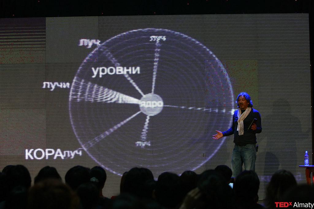 TEDxAlmaty Нурлан Туреханов