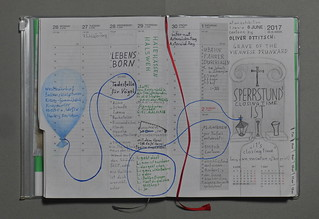 Agenda Weekly Schedule Kalender 26th Week 26. June - 2. July 26. Woche 26. Juni - 2. Juli vom Luftballon am Westbahnhof über Lebensborn als Todesfalle, Tropen, Hansi im Café Hansi ohne Hansi Niese .... bis Ottitsch: Grab des Wiener Trinkers: Sperrstund is