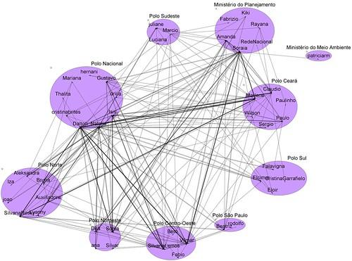 Conversação entre os polos da Rede de Formação - 3 meses - Telecentros.BR