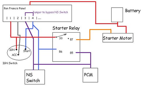 francis wiring diagrams ignition wiring wiring diagram for cars